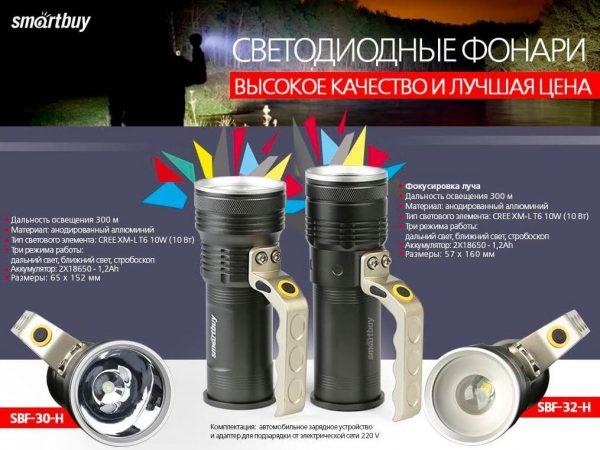 Аккумуляторный светодиодный фонарь CREE T6 10W с системой фокусировки луча SBF-32-H 1