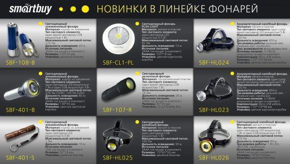 Светодиодный фонарь PUSH LIGHT 1 Вт COB Smartbuy, белый