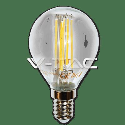 Филаментная лампа P45