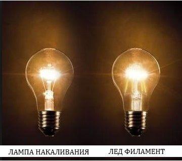 Филаментные лампы – принцип работы, преимущества 3