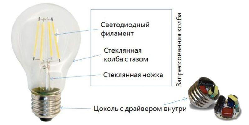 Филаментные лампы – принцип работы, преимущества 2