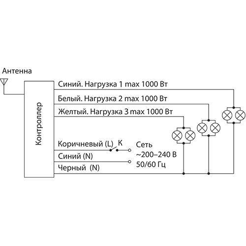 3-канальный контроллер для дистанционного управления освещением Y7 1