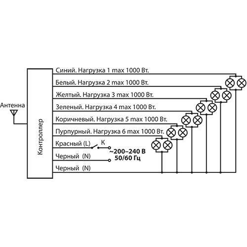 6-канальный контроллер для дистанционного управления освещением Y6 1