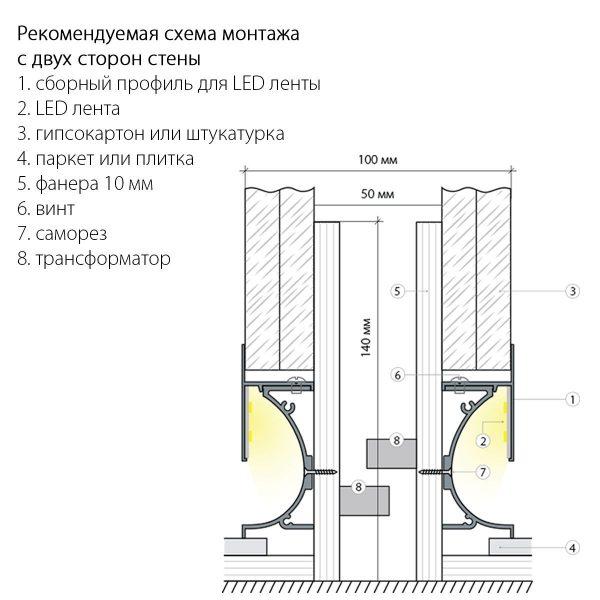 Профиль для светящегося плинтуса и встраиваемых светильников 7023259 8
