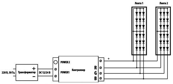 Сенсорный контроллер для светодиодной ленты с ПДУ 12V (радио) IP40 RF RGB 18A 1