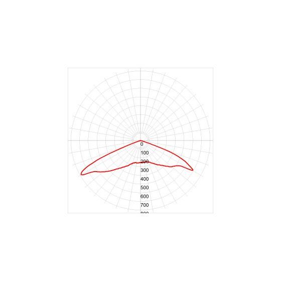 """SPP-5-120-5K-W ЭРА Светильник уличный 120Вт 13200лм 5000К КСС """"Ш-aб"""" IC-COB 48-60мм 5"""