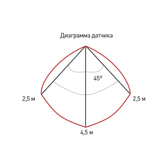 SPB-4-15-4K-MWS ЭРА Светодиод. св-к 15Вт 4000К 1200лм квадрат 190x38 БЕЛ с настр. датч. движ.. 5