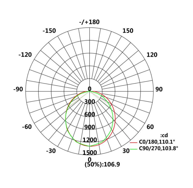 Светодиодный светильник ДПО01-40-001 PcCOOLER 40Вт, 4000К, IP65 5